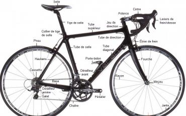 Pièces vélo : bien les comprendre